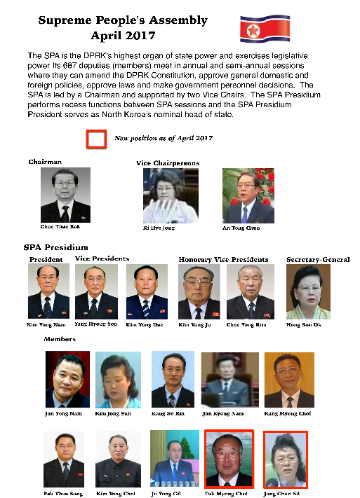 Spa will meet on april 11 north korea leadership watch for 22 changes salon
